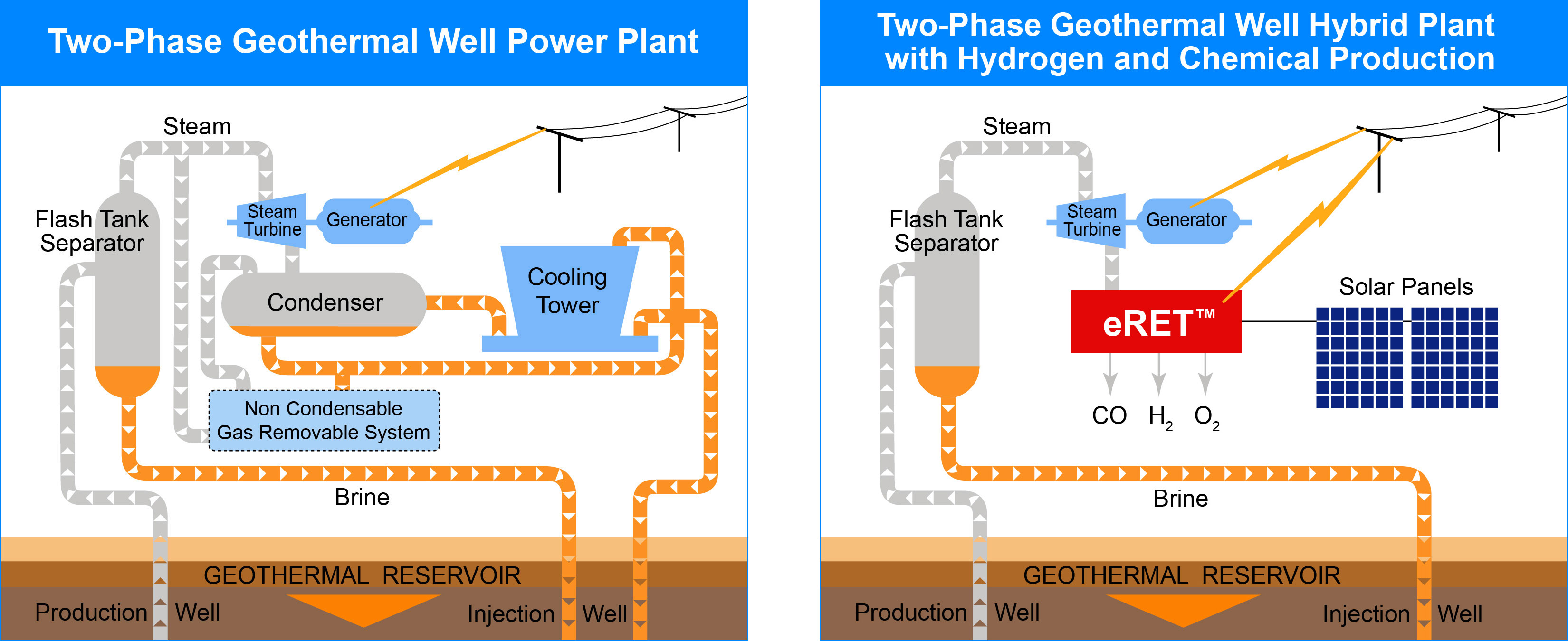 Geothermal-Plant before and after